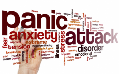 Anxiety, Depression & Panic Attacks.